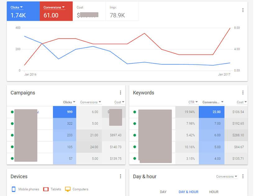 تبلیغات در جستجوی گوگل