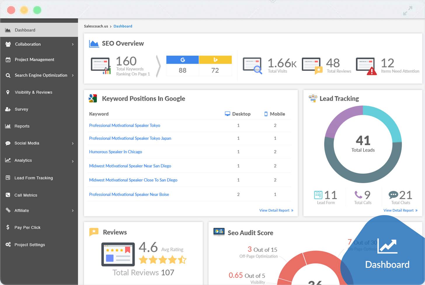 agency digital marketing reporting dashboard ad1 agency Platform